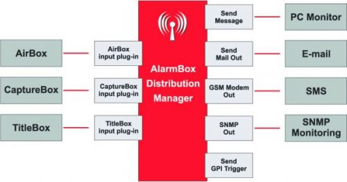 alarmbox_web
